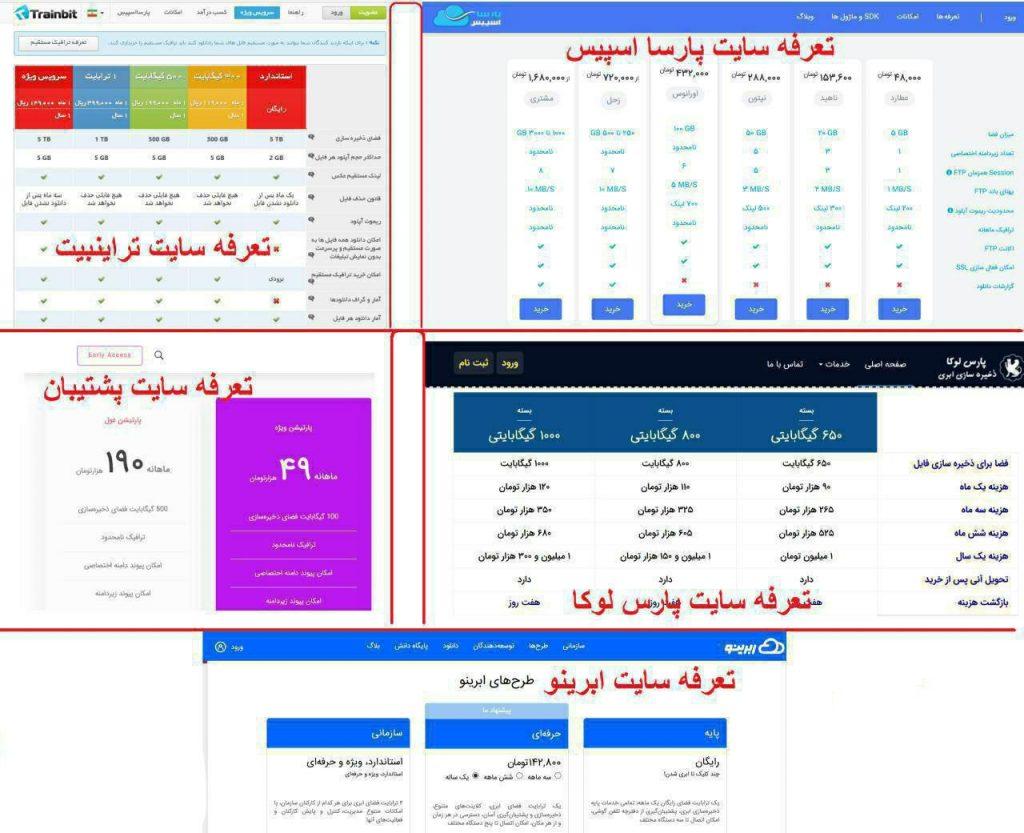 مقایسه فضای درایو سایت های مختلف با اکانت گوگل درایو با حجم نامحدود